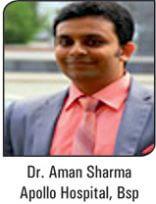 Dr Aman Sharma